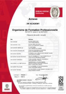 Certificat veriselect